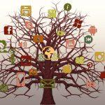 charte-reseaux-sociaux