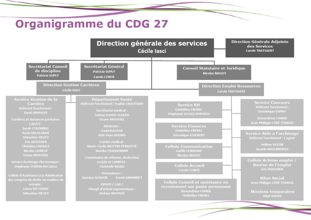 Organigramme CDG27