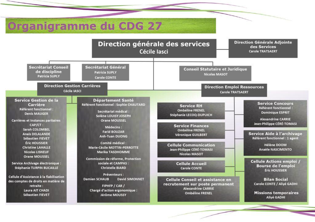 OrganigrammeCDG27 10 03 20_page-0002